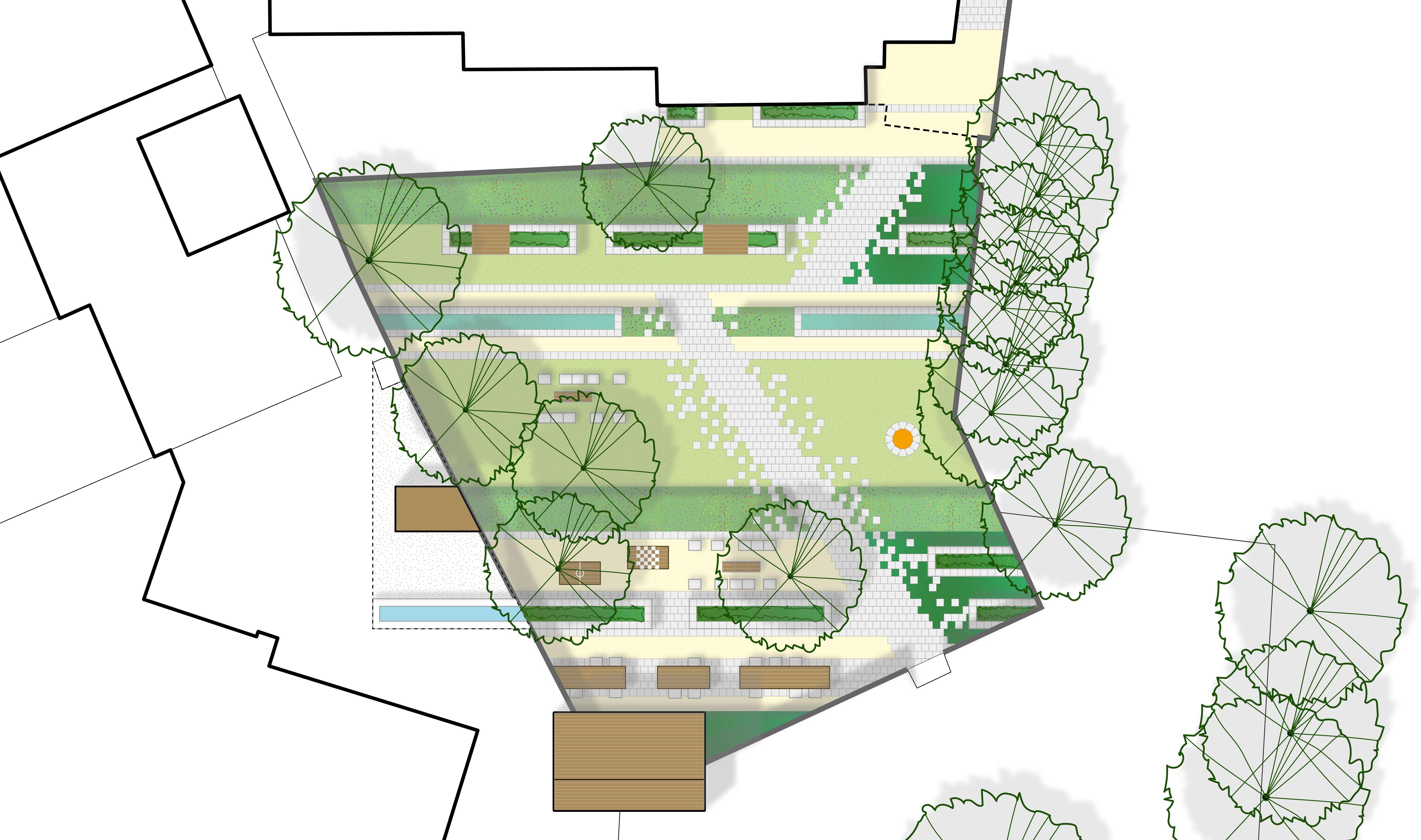 Het ontwerp van de tuin
