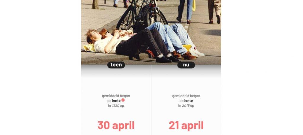 Datum lente