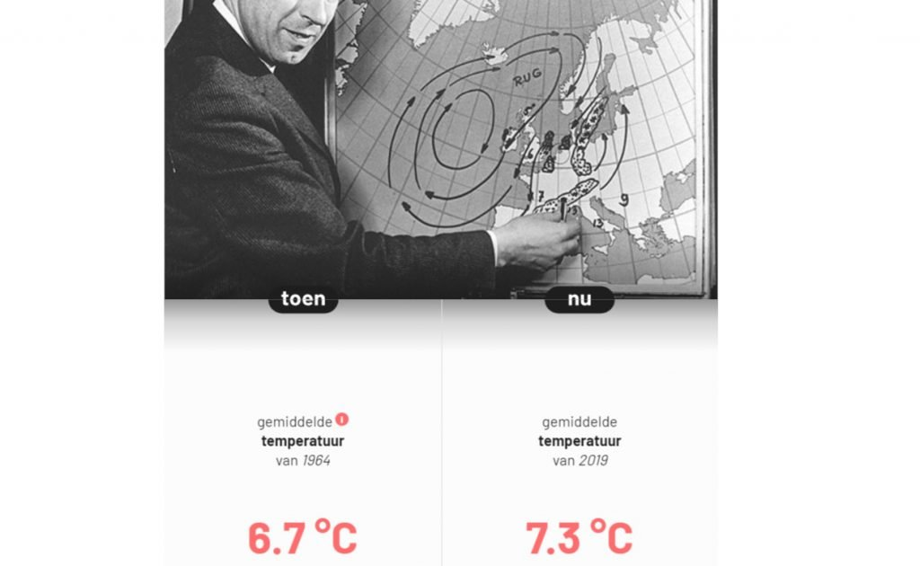 Temperatuur 1964